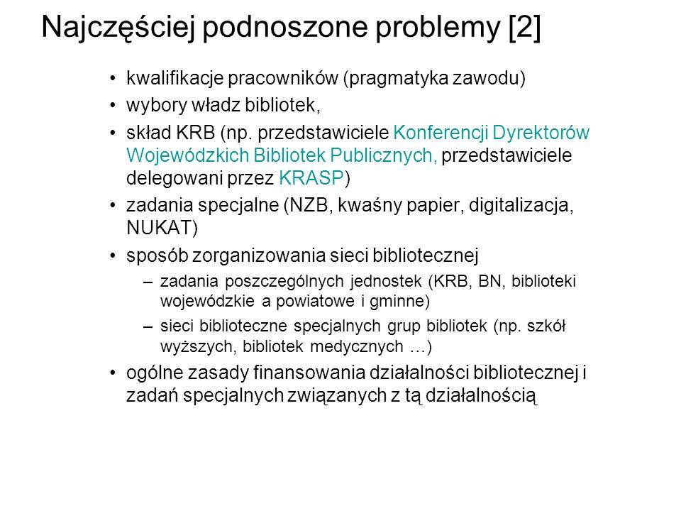 Najczęściej podnoszone problemy [2]